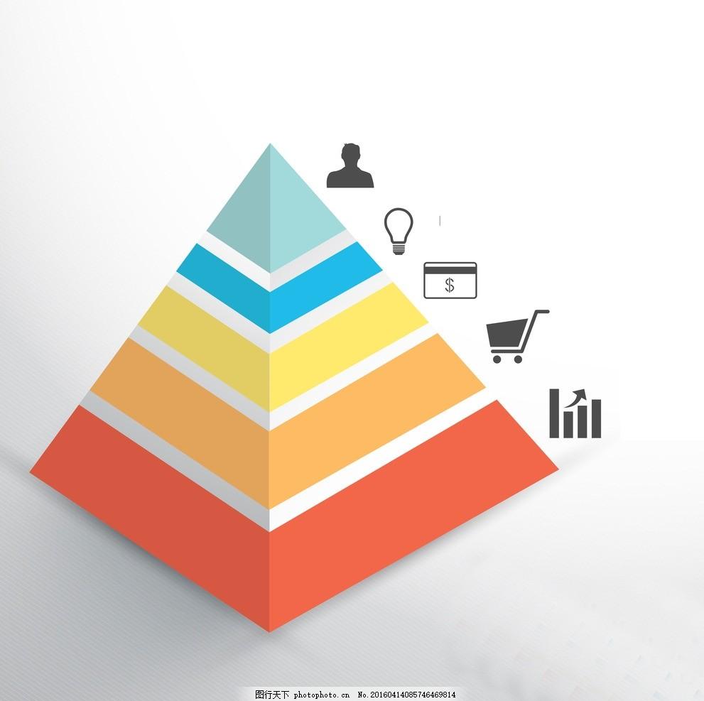 消费结构金字塔 金字塔 彩色 图标 消费结构 等级 设计之家 设计 广告