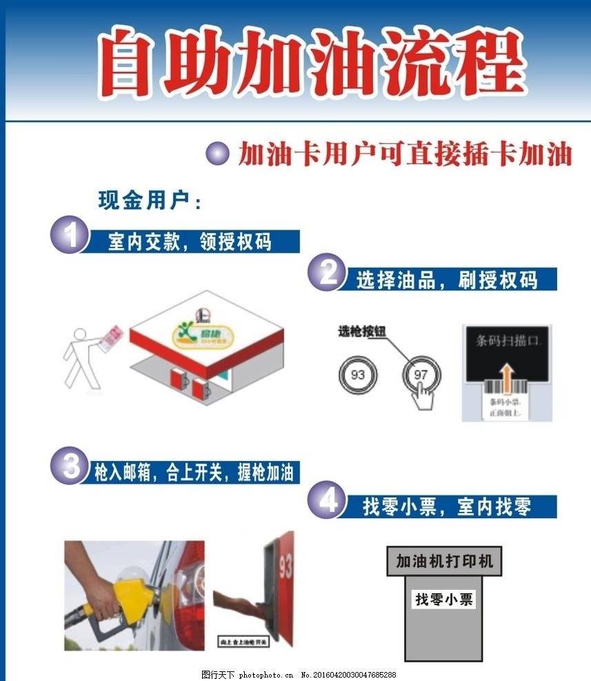 自助加油流程 操作步骤 加油站展板 中石化 展架 海报