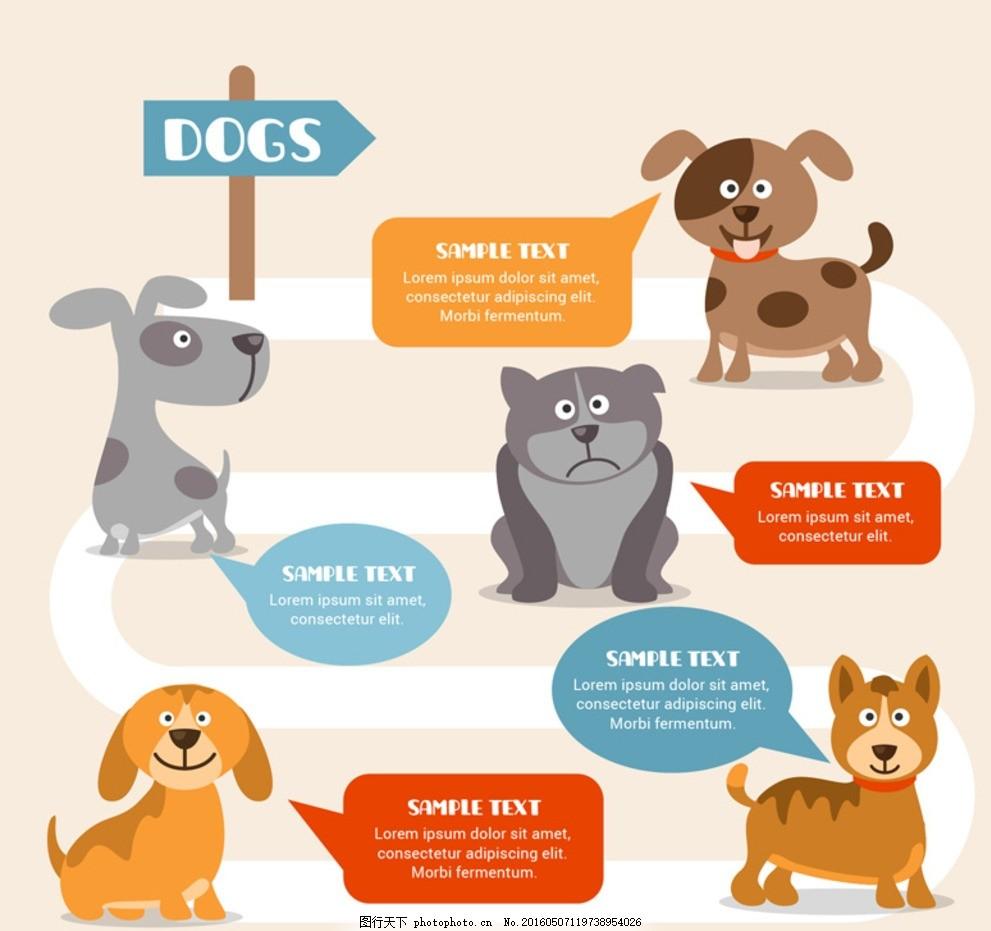 宠物狗和语言气泡 宠物 狗 动物 野生动物 招牌 指示牌 公告牌 对话框