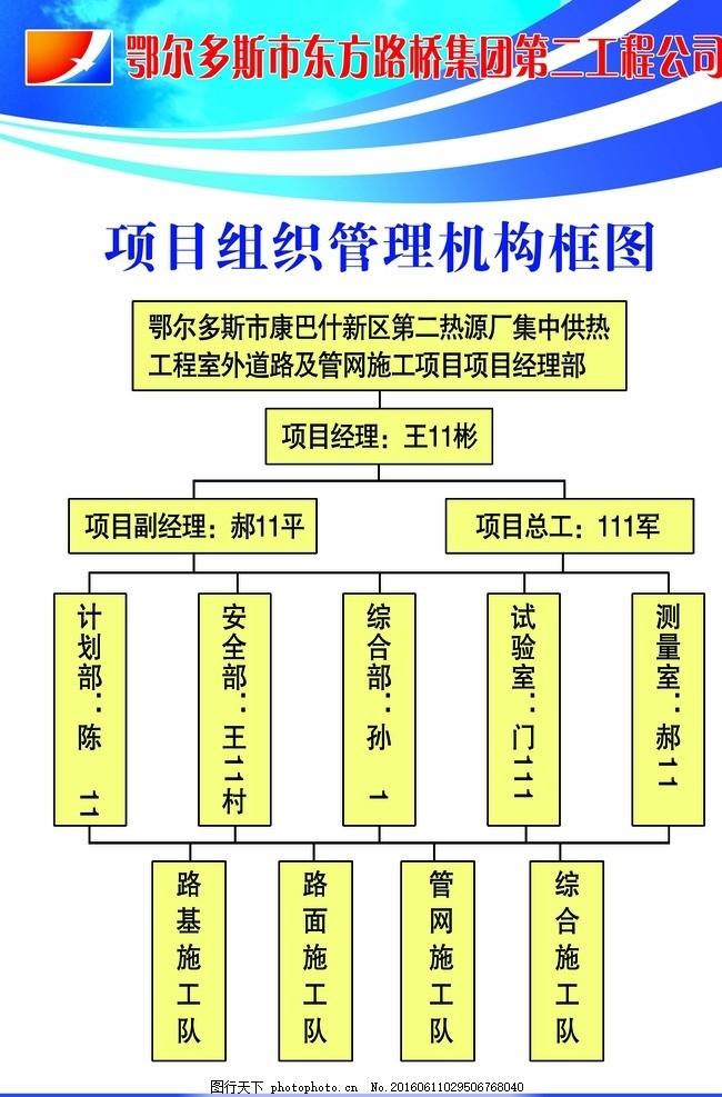 项目组织管理机构框图 组织机构图 项目组织 结构图 展板 框架 蓝色