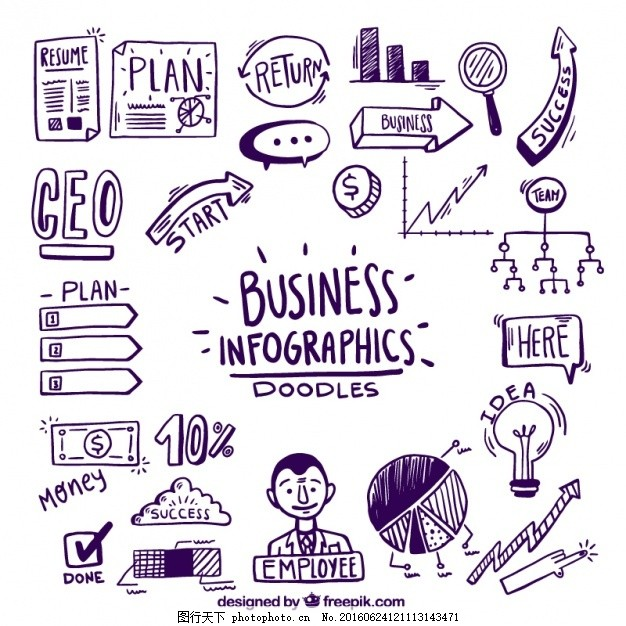 图表涂鸦 图表 业务 一方面 模板 手绘 营销 图吧    草图 信息 过程